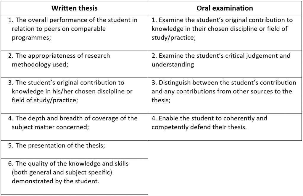 original contribution thesis An honors thesis project need not make an original contribution to the knowledge base of a discipline, although many do what are the responsibilities of a thesis advisor.