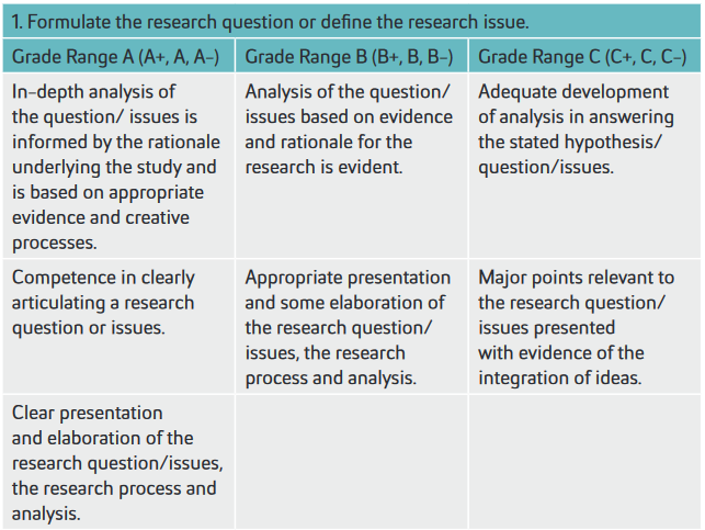 Phd thesis marking criteria