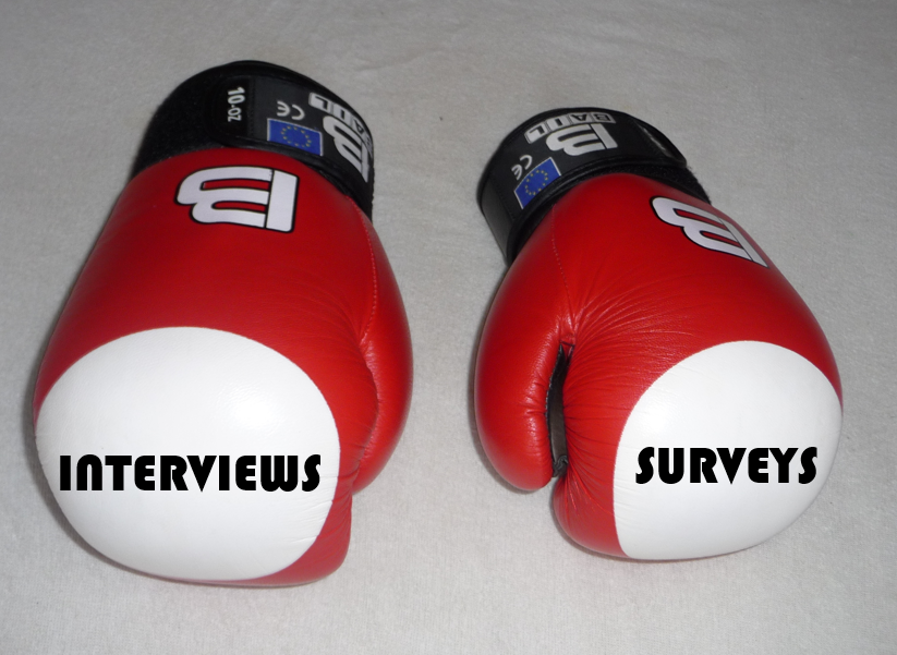 Difference between a survey and a questionnaire