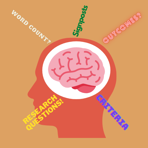 Diagram of an examiners brain and its concerns: word count? Signposts. Outcomes? Research questions! Criteria.